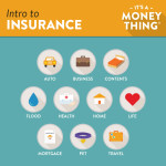 It's A Money Thing – Intro to Insurance