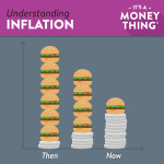 It's A Money Thing – Understanding Inflation